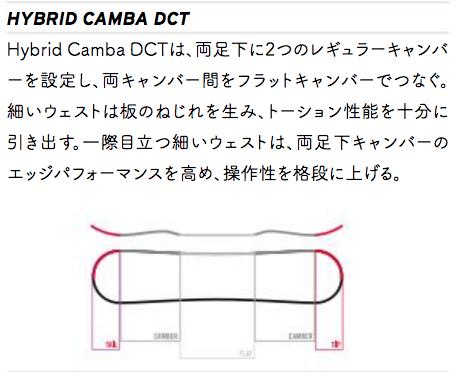 18-19 head Snowboardsベストセラーモデル、ハイブリッド形状「HIBRID CAMBA DCT」「HYBRID CAMBA POP」を解説