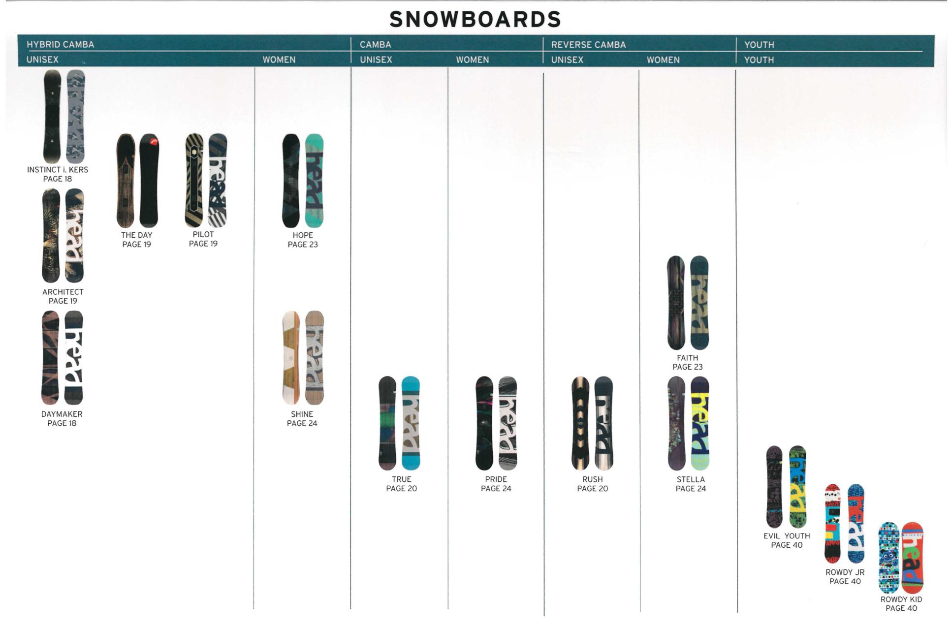 17-18 head Snowboards 「ラインリスト」