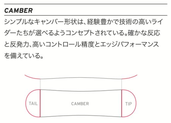 19-20モデル head Snowboards ど定番形状であるキャンバーのススメ
