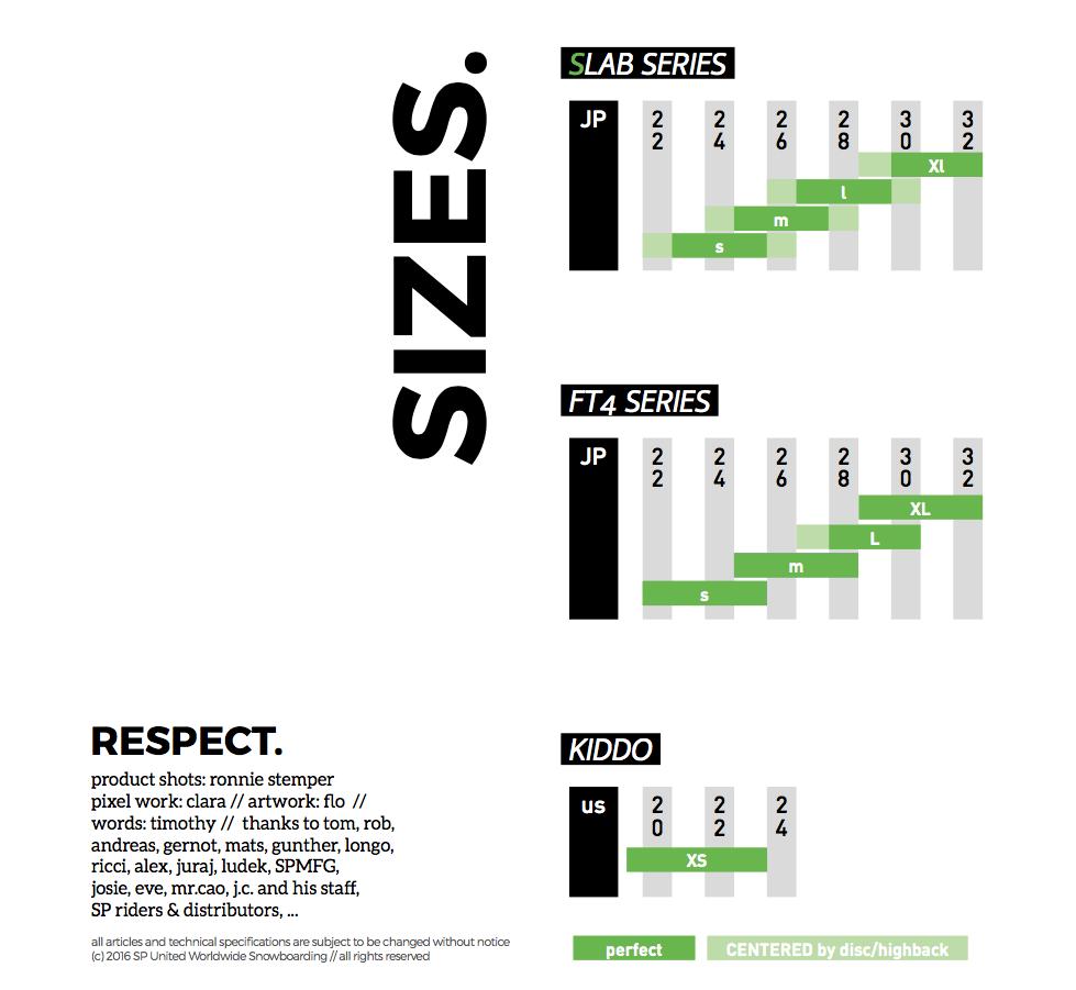17-18モデル SP Bindings ブーツとのサイズマッチンング表を公開。
