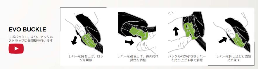 17-18モデル SP Bindings 各パーツ調整 part 2.