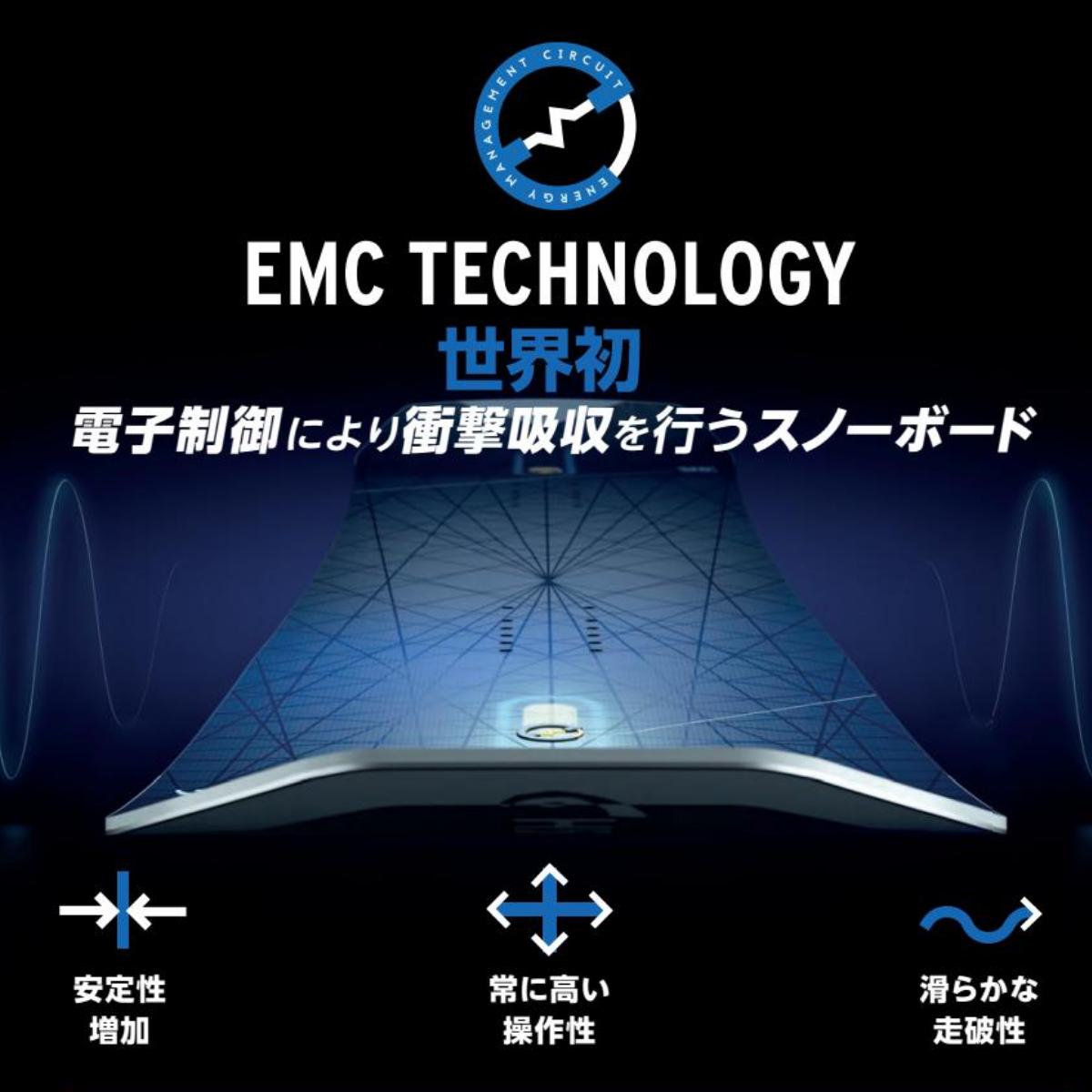 【21-22Newモデル情報】<br>「操作性がとにかくいい!」と話題のEMC搭載モデル