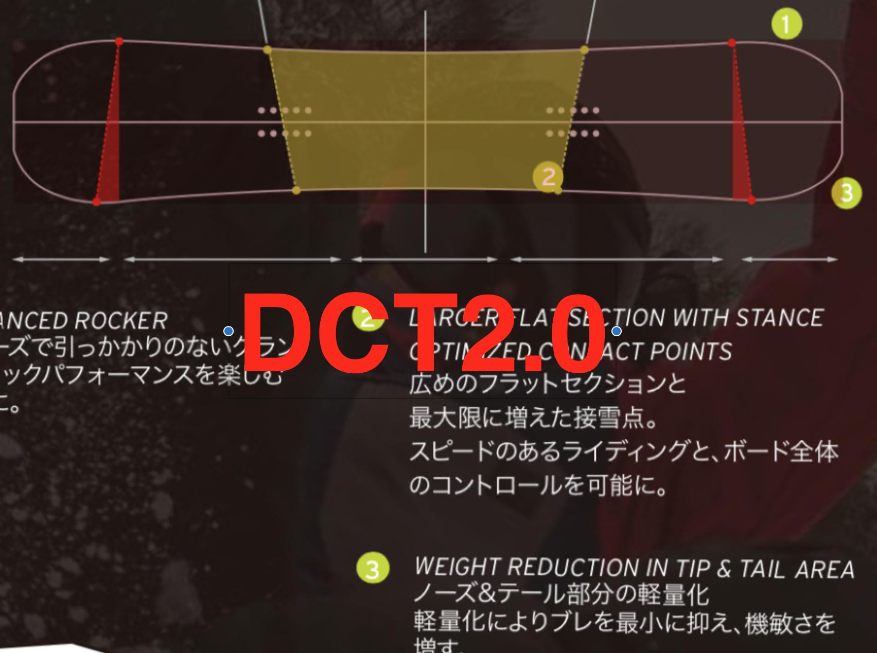 19-20モデル 新形状DCT2.0 vs DCT がアップデートされたところを徹底比較。